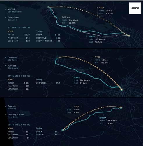 Uber'in uçan araba planları ortaya çıktı