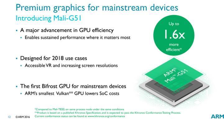 ARM'dan sanal gerçekliğe destek: Mali-G51