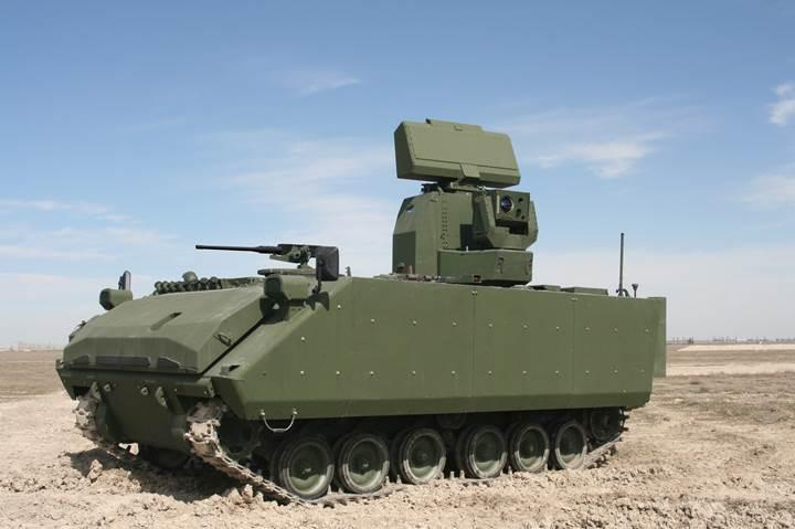 Aselsan'ın hava savunma sistemi KORKUT hakkında her şey
