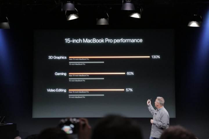 Apple MacBook Pro detaylı analiz 'Performans, özellikler ve dahası...'