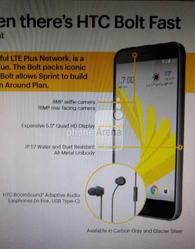 HTC Bolt haftaya geliyor