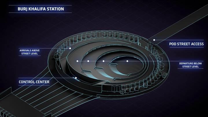 Hyperloop One projesinden ilgi çekici konsept görseller