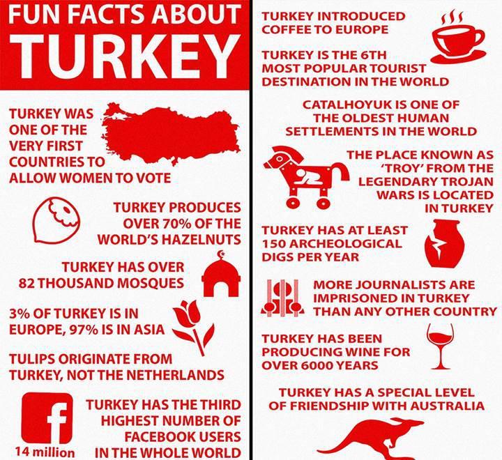 9GAG'deki Türkiye paylaşımı sosyal medyada büyük ilgi gördü