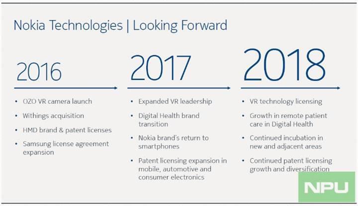 Nokia geri dönüyor: 2017 bir kez daha doğrulandı