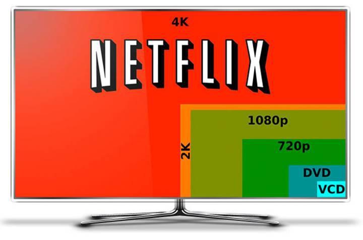 Windows bilgisayarda Netflix 4K içerikler için gereksinimler açıklandı