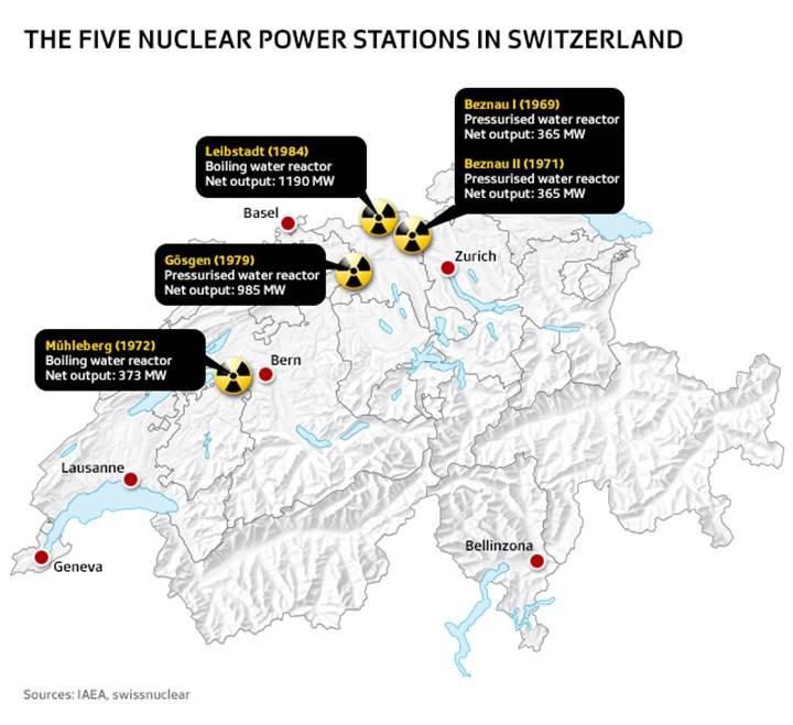 İsviçre halkı nükleer santrallerin kapatılmasına