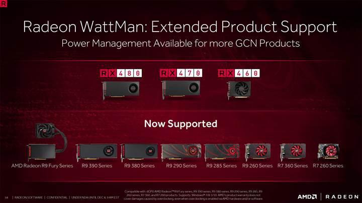 AMD Radeon Crimson ReLive Edition duyuruldu!
