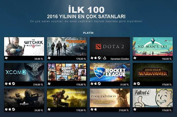 2016 yılında Steam'de en çok satan 100 oyun belli oldu