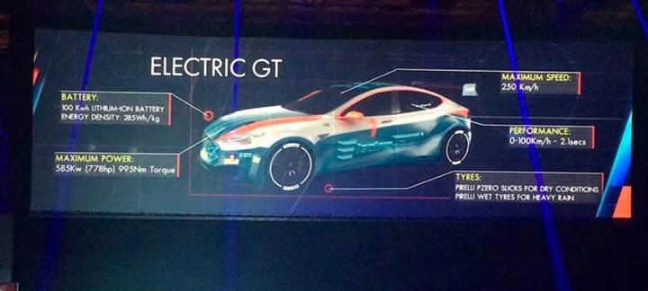 Electric GT için özel hazırlanan Model S, 0'dan 100'e 2.1 sn.'de çıkıyor