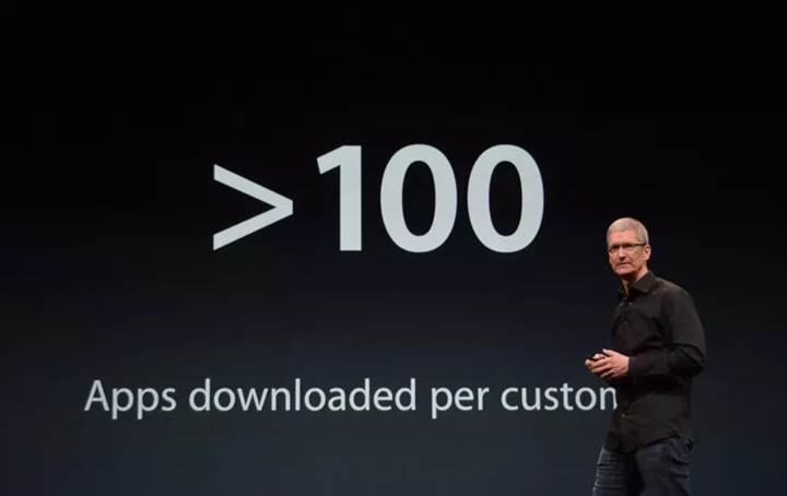 AppStore'da beklenen yenilik: uygulamalar içerden oylanabilecek