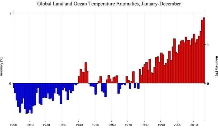Geçmişten gelen tahmin: 100 Yıl içinde kömür kullanımı son bulacak!