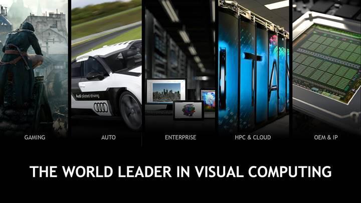 Nvidia, 2016 yılını rekorlar kırarak kapattı