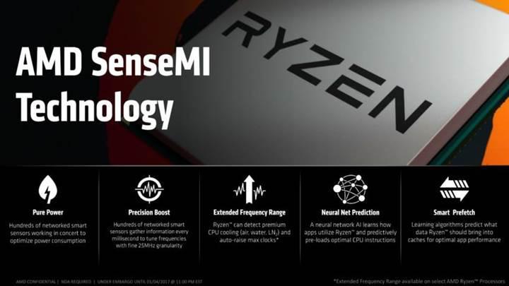 Ryzen işlemcilerinde ''X'' adlandırmasına sahip modellerin bir farkı daha ortaya çıktı!