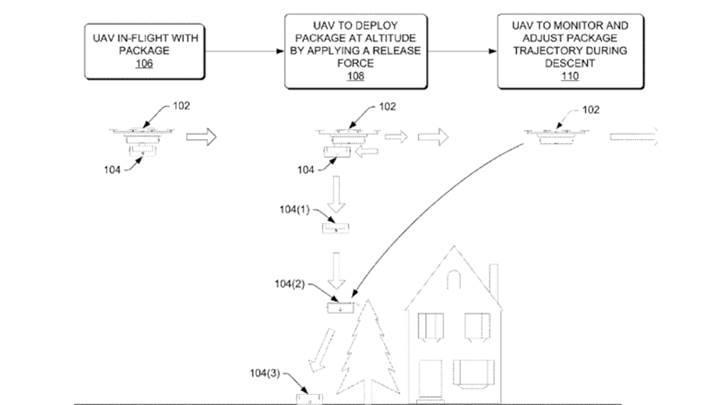 Amazon siparişleri havadan paraşüt ile teslim edecek