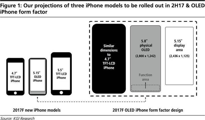 iPhone 8'de Home butonu yerine kapasitif tuşlara yer verilebilir
