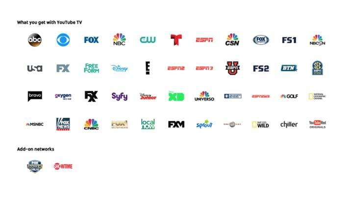 YouTube televizyon sektörüne giriş yaptı: Karşınızda YouTube TV