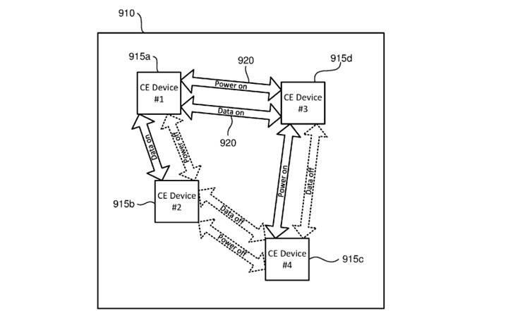 Sony telefonlar arası kablosuz şarj transferi teknolojisinin patentini aldı