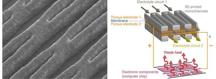 Hem elektrik gücü sağlayan hem de soğutma işlevi gören batarya