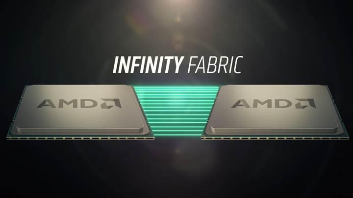 16 çekirdekli AMD Ryzen geliyor: Özel video