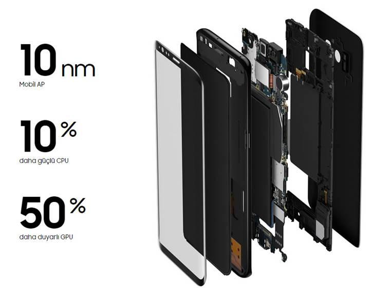 Samsung Galaxy S8'in sahip olduğu 6 yeni özellik