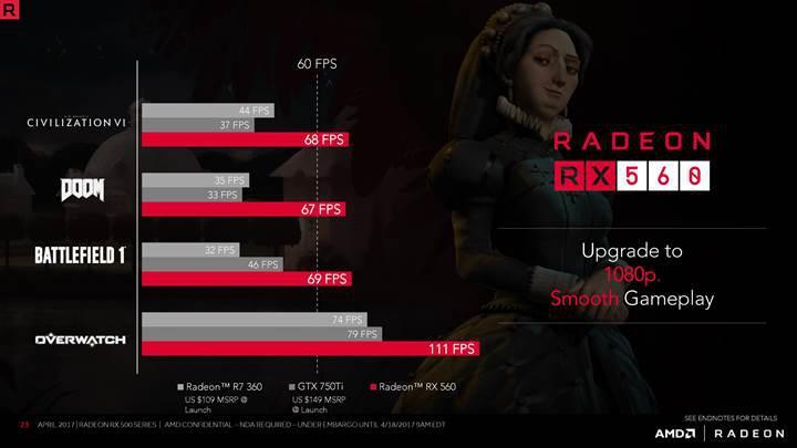 AMD Radeon RX 500 serisi resmiyet kazandı