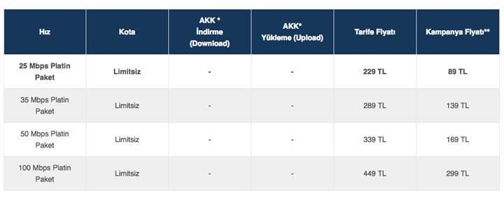 Turkcell'den adil kullanım kotasız internet paketi