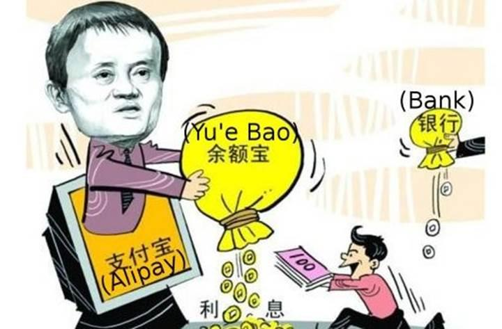 Alibaba'nın kurduğu fon 165 milyar dolarla dünyanın en büyük fonu oldu