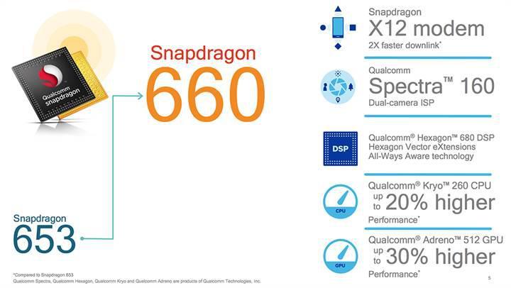 Snapdragon 660: Orta seviyeye özelleştirilmiş çekirdek