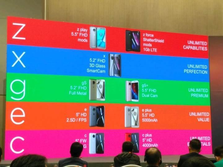 Motorola bu yıl 9 uygun fiyatlı ve amiral gemisi telefon çıkaracak