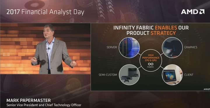 AMD açıkladı: Mobil Ryzen işlemciler geliyor, üstelik entegre Vega GPU ile!