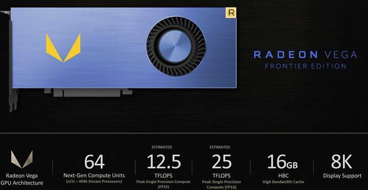 En canavarı burada: AMD Radeon Vega Frontier ekran kartı