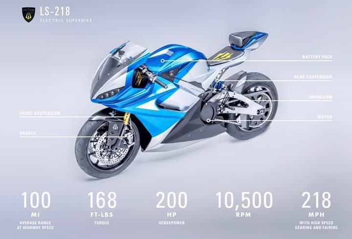 Lightning Motorcycles elektrikli motor dünya menzil rekorunu kırmayı planlıyor
