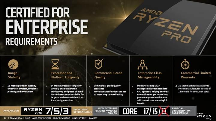 AMD Ryzen Pro duyuruldu!