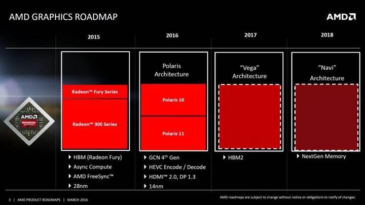RX Vega SIGGRAPH fuarında tanıtılacak