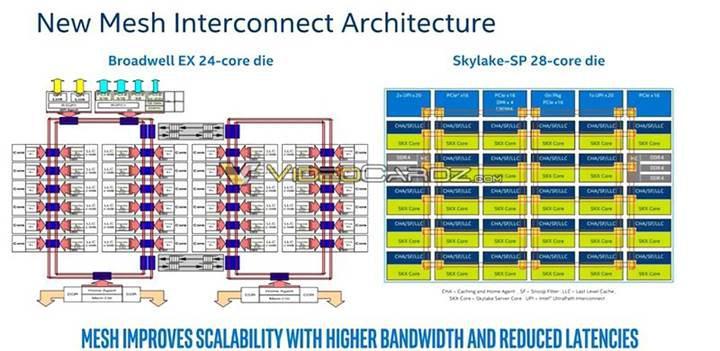 Intel'in Sky Lake Purley platformu yarın duyurulacak