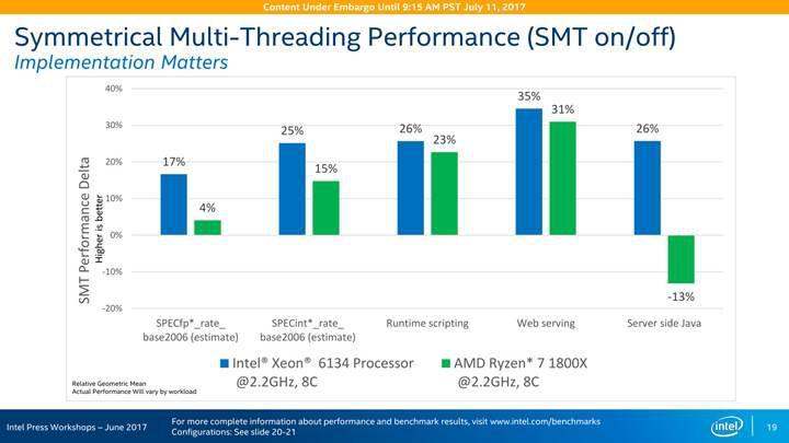 Intel Ryzen işlemciler ile Xeon yongalarını kıyasladı