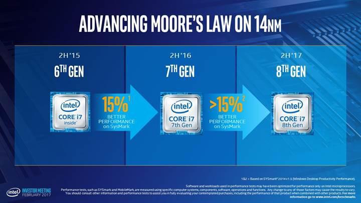 Intel'in 6 çekirdekli Coffee Lake işlemcisinden CPU-Z görüntüsü geldi