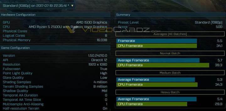 Vega destekli Ryzen APU'lar sahneye çıkıyor