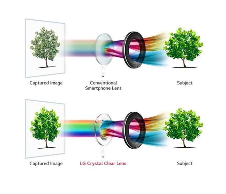 LG V30'un kamerası önemli yeniliklere gebe