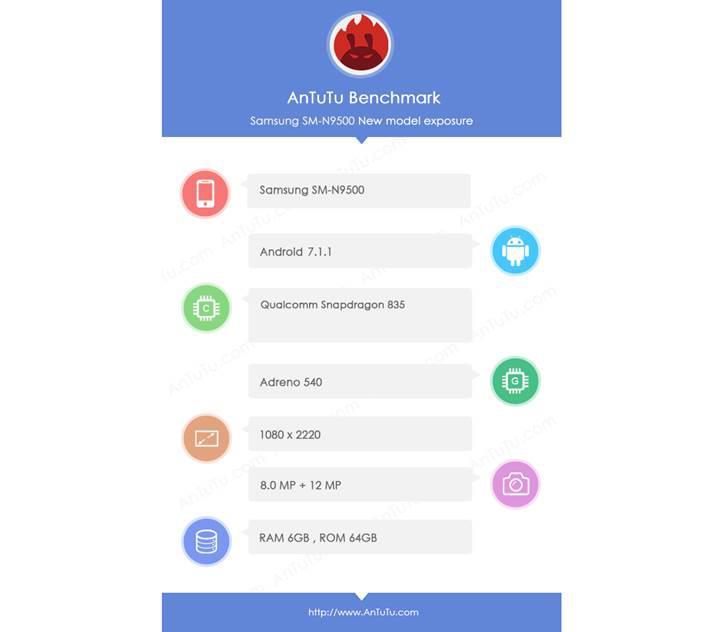 Galaxy Note 8'in AnTuTu ve GFXBench test sonuçları açıklandı