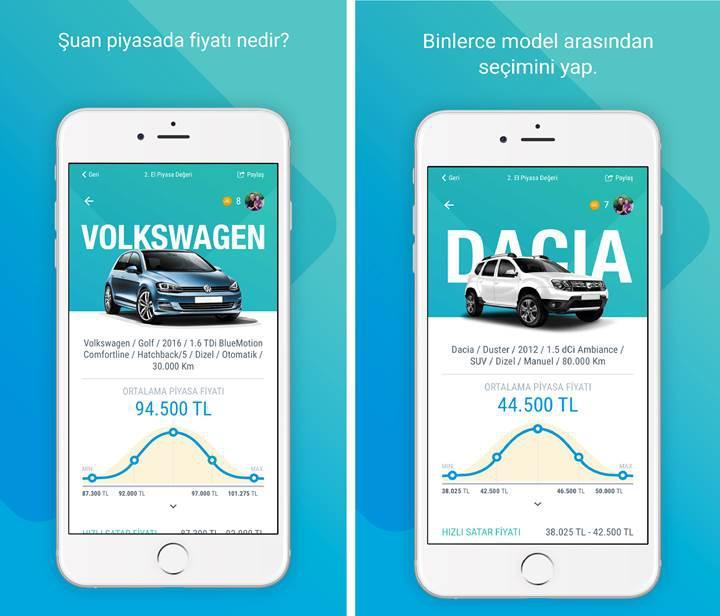 İkinci el arabaların piyasa değerini ölçen uygulama: Araba Değeri