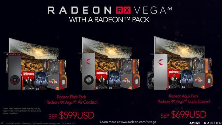 RX Vega 64 fiyatları GTX 1080 Ti'ı geçti!