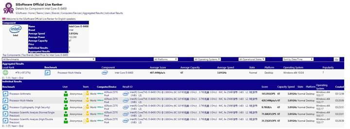 Core i7-8700K ve Core i5-8400K'nın benchmark sonuçları sızdı