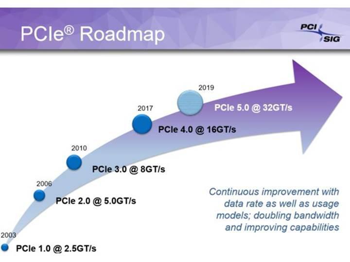 PCIe 4.0 bu yıl geliyor, 5.0 ise 2019'da bizlerle olacak