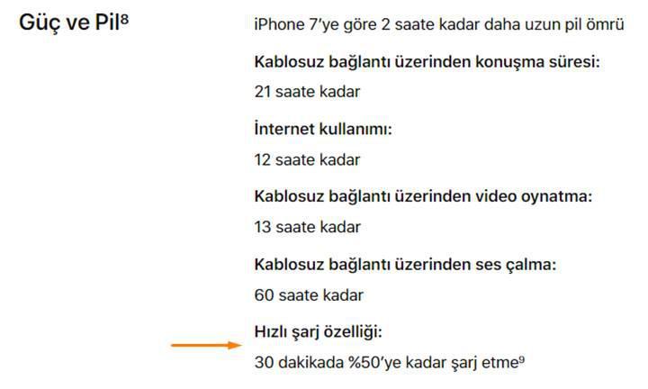 Sonunda iPhone'lara hızlı şarj özelliği geldi