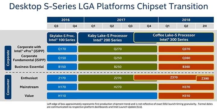 Intel Core i7-8700K'nın CineBench R15 testi yapıldı: İşte sonuçlar