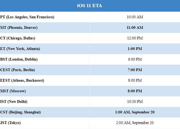 iOS 11 bugün çıkıyor! Hangi cihazlara yüklenebilecek?