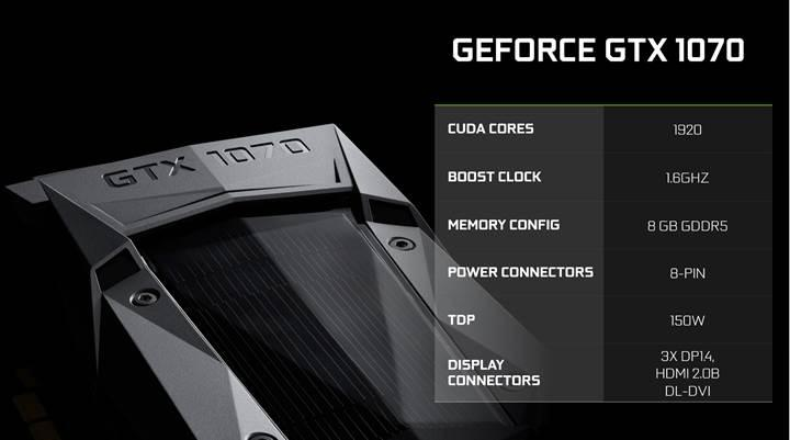 Nvidia GeForce GTX 1070 Ti fiyatı ve özellikleri detaylanıyor