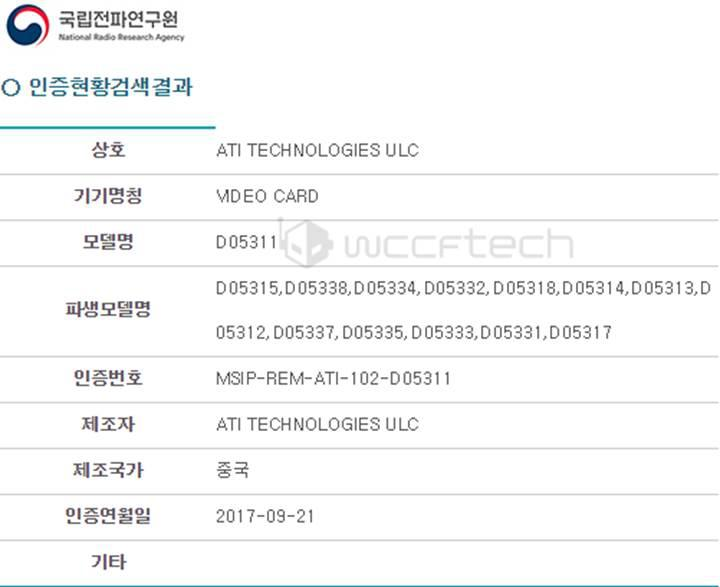 AMD Radeon RX 500 ekran kartlarının yerini Vega 11 alabilir