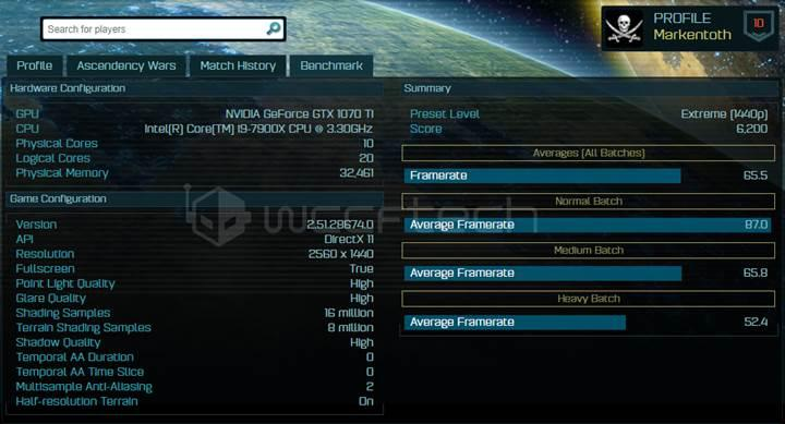 Nvidia GeForce GTX 1070 Ti benchmark sonuçları sızdı